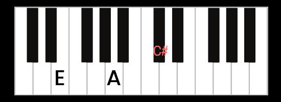 A/E Chord Piano - A Second Inversion