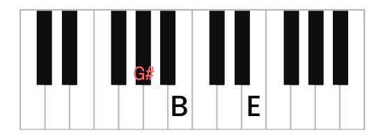 E Major First Inversion Chord Piano