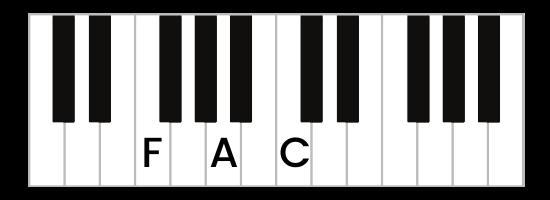 F Major Piano Chord - Keyboard Diagram