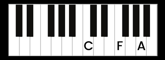 F Major Second Inversion Piano Chord - Keyboard Diagram