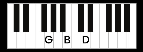 G Major Piano Chord - Keyboard Diagram
