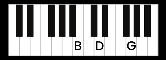 G Major Piano Chord - First Inversion keyboard diagram